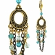 Aquamarine Chandelier Earring Design Kit