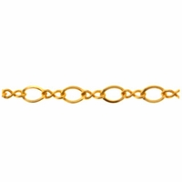 Gold Filled Figure 8 Chain 2mm Diameter  (1 inch)