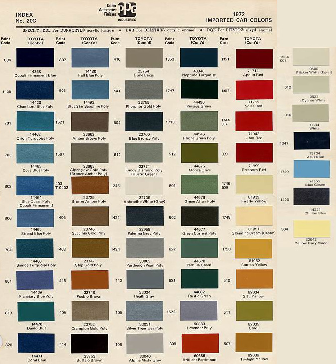 Olive Color Code Toyota PPG Color Code Book Sheets - 1972