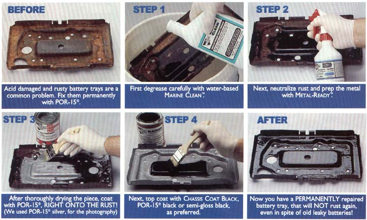 4 Step Rust Stopping System