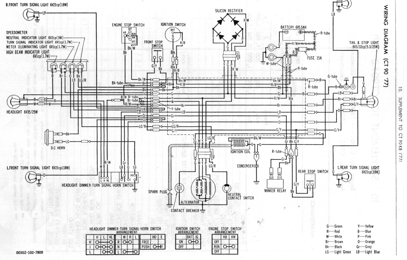 Honda Trail 110 Wiring Diagram The Portal And Forum Of Motorcycle Diagrams Ct90 Bike Simple Rh 14 Mara Cujas De Home