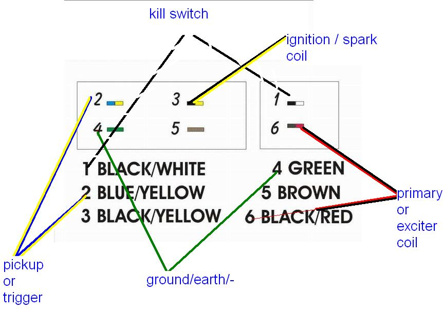 cdi box wiring diagram cdi image wiring diagram cdi unit wiring on cdi box wiring diagram