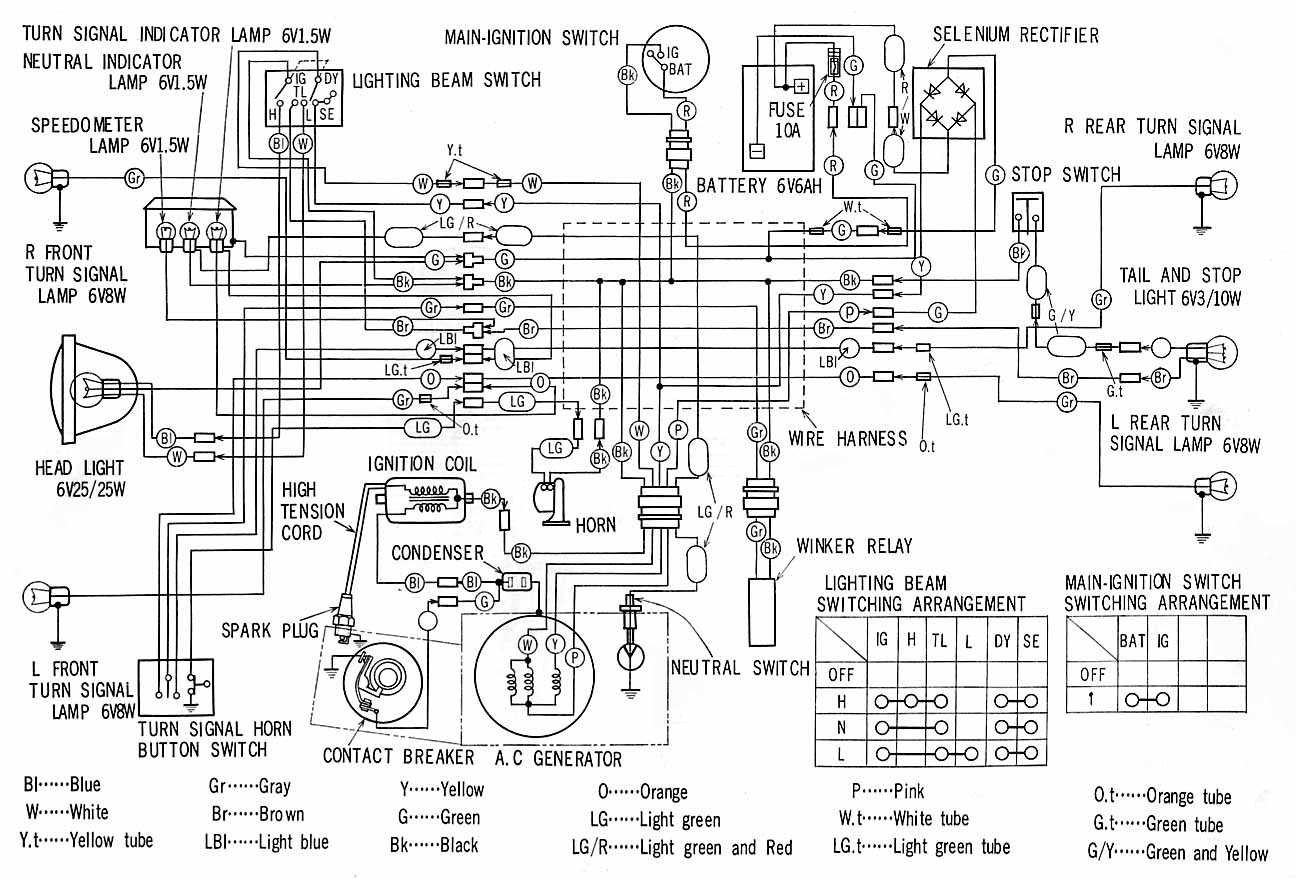 1977 honda ct70 wiring diagram wiring solutions rh rausco com 1967 honda cl90 wiring diagram 1967 honda cl90 wiring diagram
