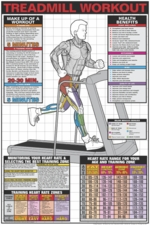 Treadmill Workout Poster Laminated