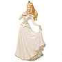 Sleeping Beauty Collectibles