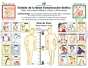 GP32 -Spanish Health Care Communication Boards - 200 boards
