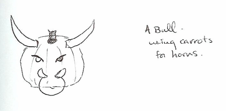 A Bull Pumpkin - Uses Turnips