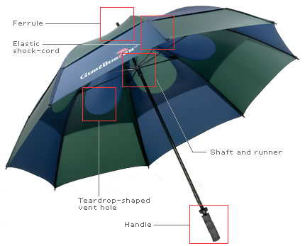 04d0962a0432a FREE SHIPPING! Gustbuster Golf Umbrellas   Gust Buster 62