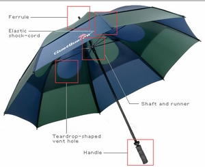 "FREE SHIPPING!  Gustbuster Golf Umbrellas | Gust Buster 62"" Golf Umbrella"" title=""FREE SHIPPING!  Gustbuster Golf Umbrellas 