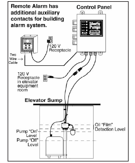 flotec submersible pump wiring diagram