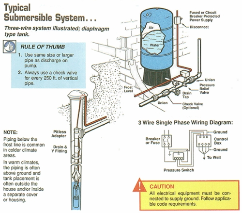 three wire submersible well pump typical installation myers submersible pump wiring diagram
