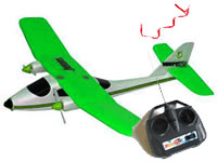 Smallest Mini Micro Radio-Controlled R/C Airplane RTF