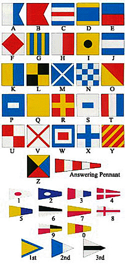 Nautical Signal Flag Code (Letters and Numbers)