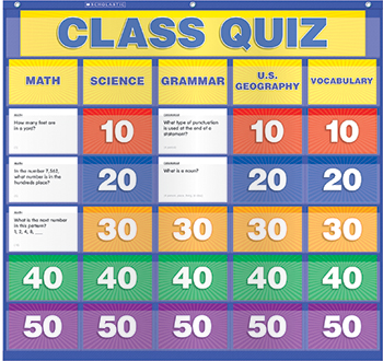 Cl Quiz Pocket Chart By Teachers Friend