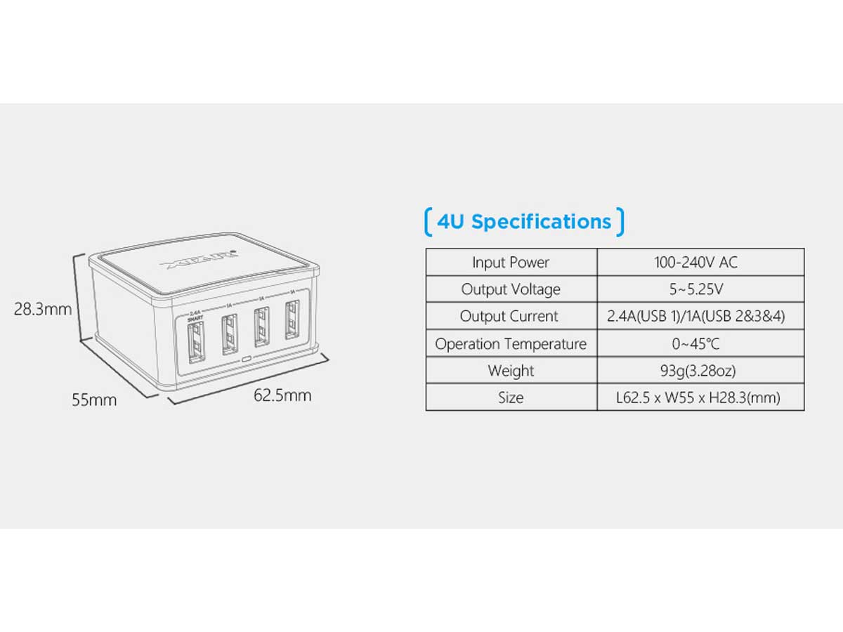 Specifications table
