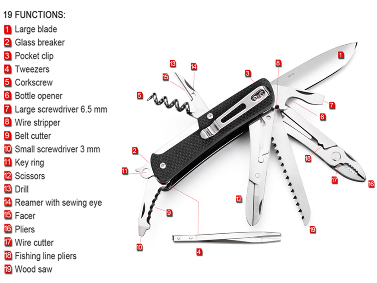 Diagram for tools on Fenix Ruike M51