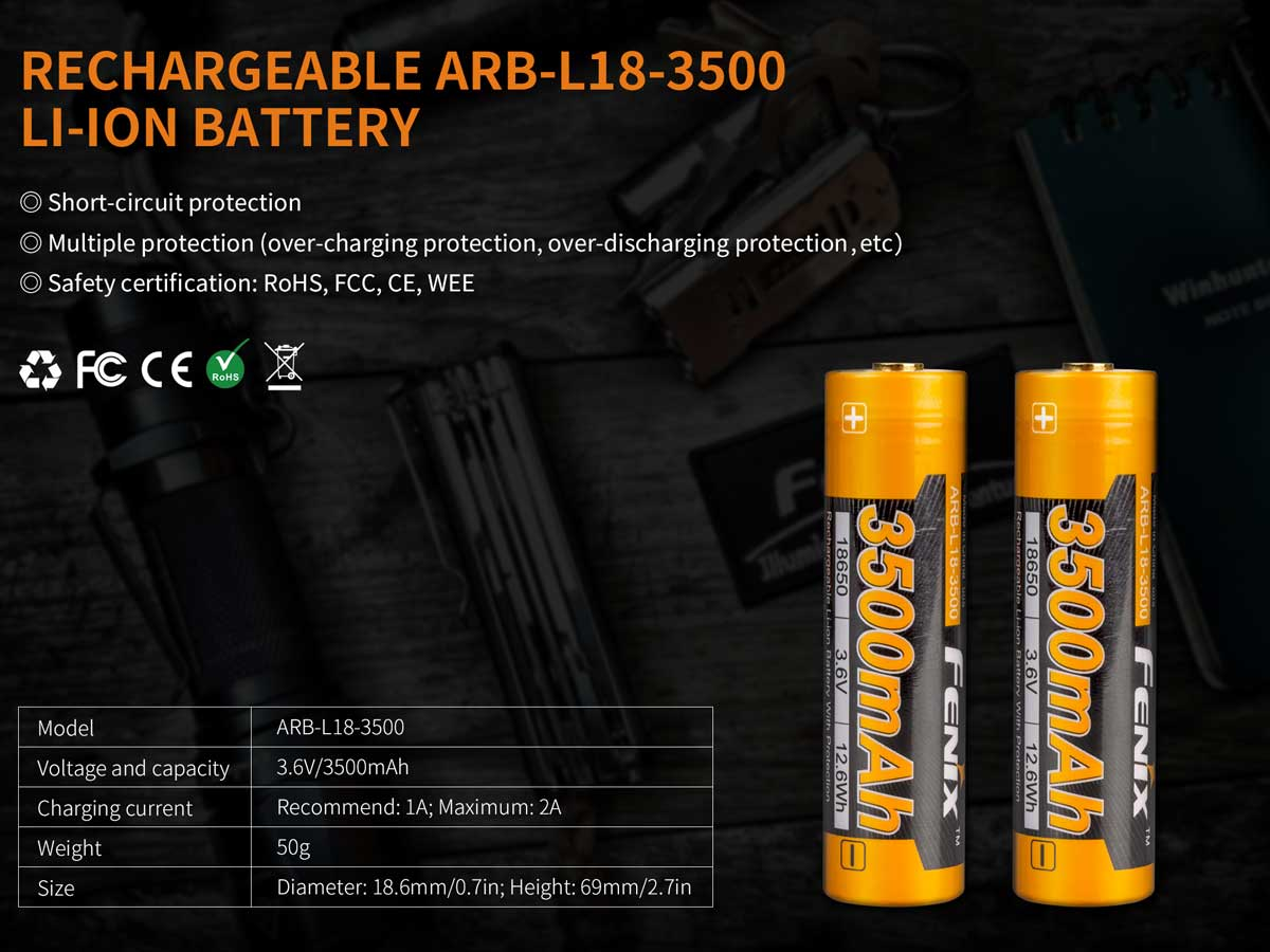 Battery specifications
