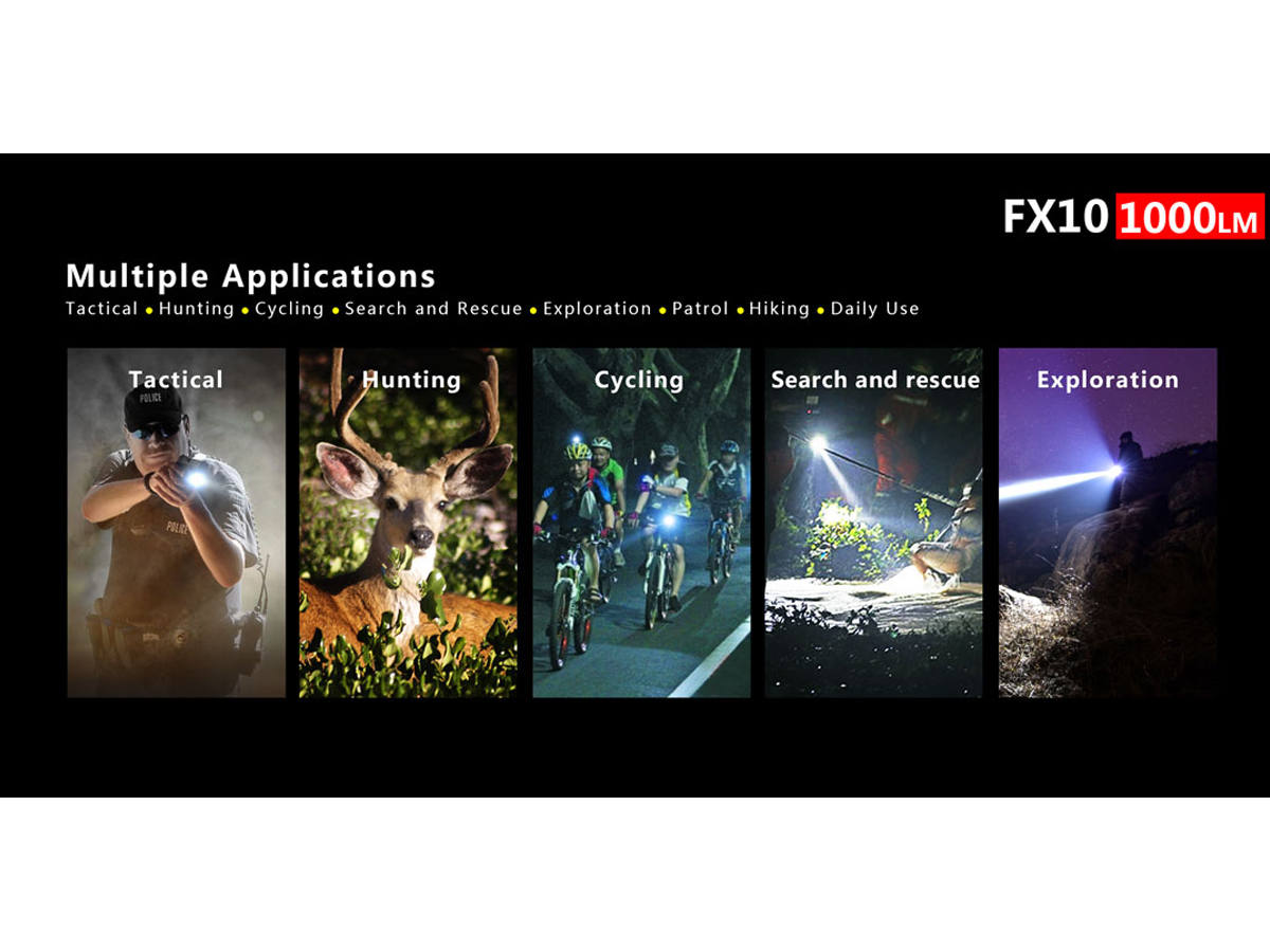 Uses for the FX10