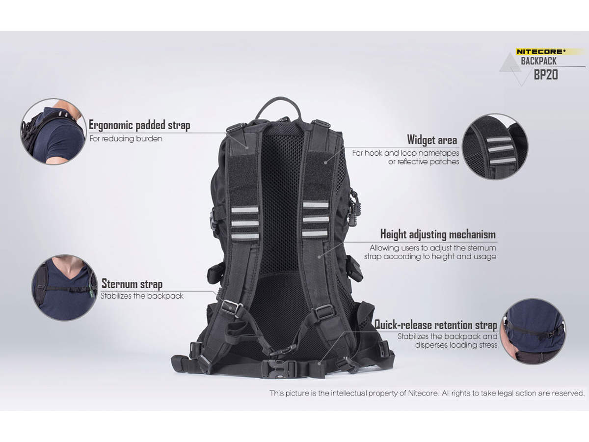 Slide about the back and shoulder straps of the Nitecore BP20