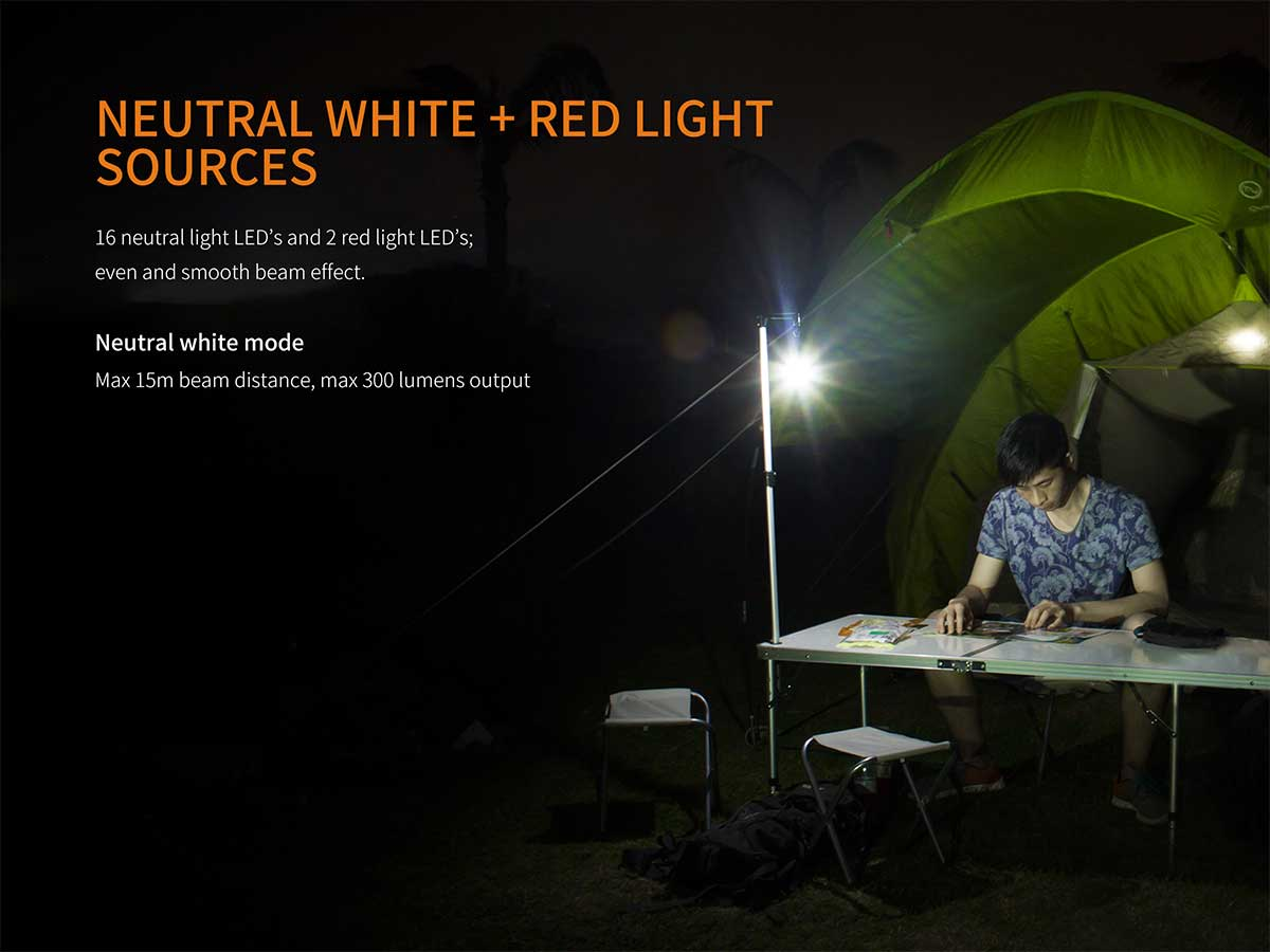 Red and white light chart
