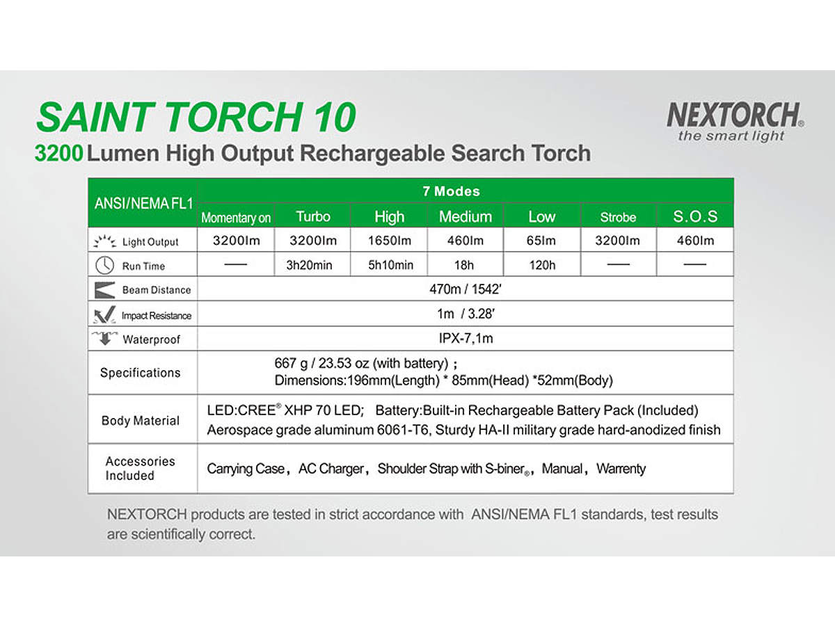 Specifications Table for the Nextorch Saint Torch 10