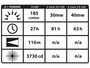 Specs tables with LED information