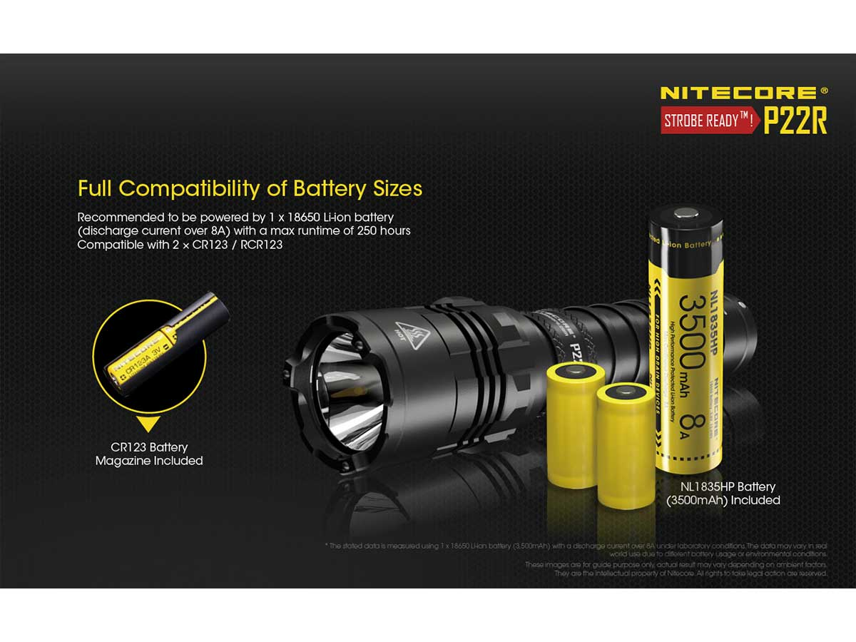 NiteCore P22R 1800 Lumens USB-C Rechargeable Tactical Flashlight with Battery