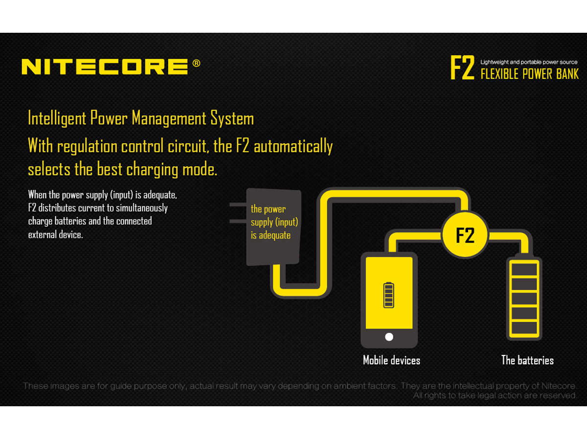Slide about the Nitecore F2 Power Bank's Intelligent Power Management System