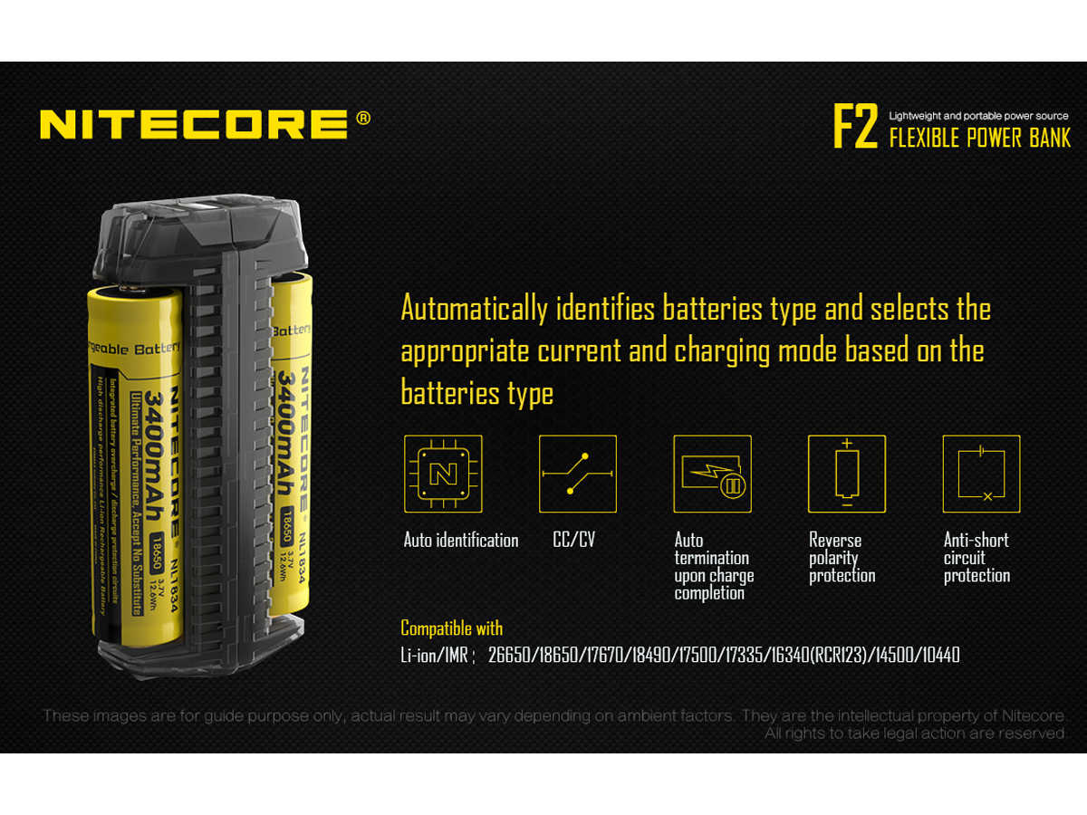 Slide about the compatible Lithium Ion batteries for the Nitecore F2 Power Bank