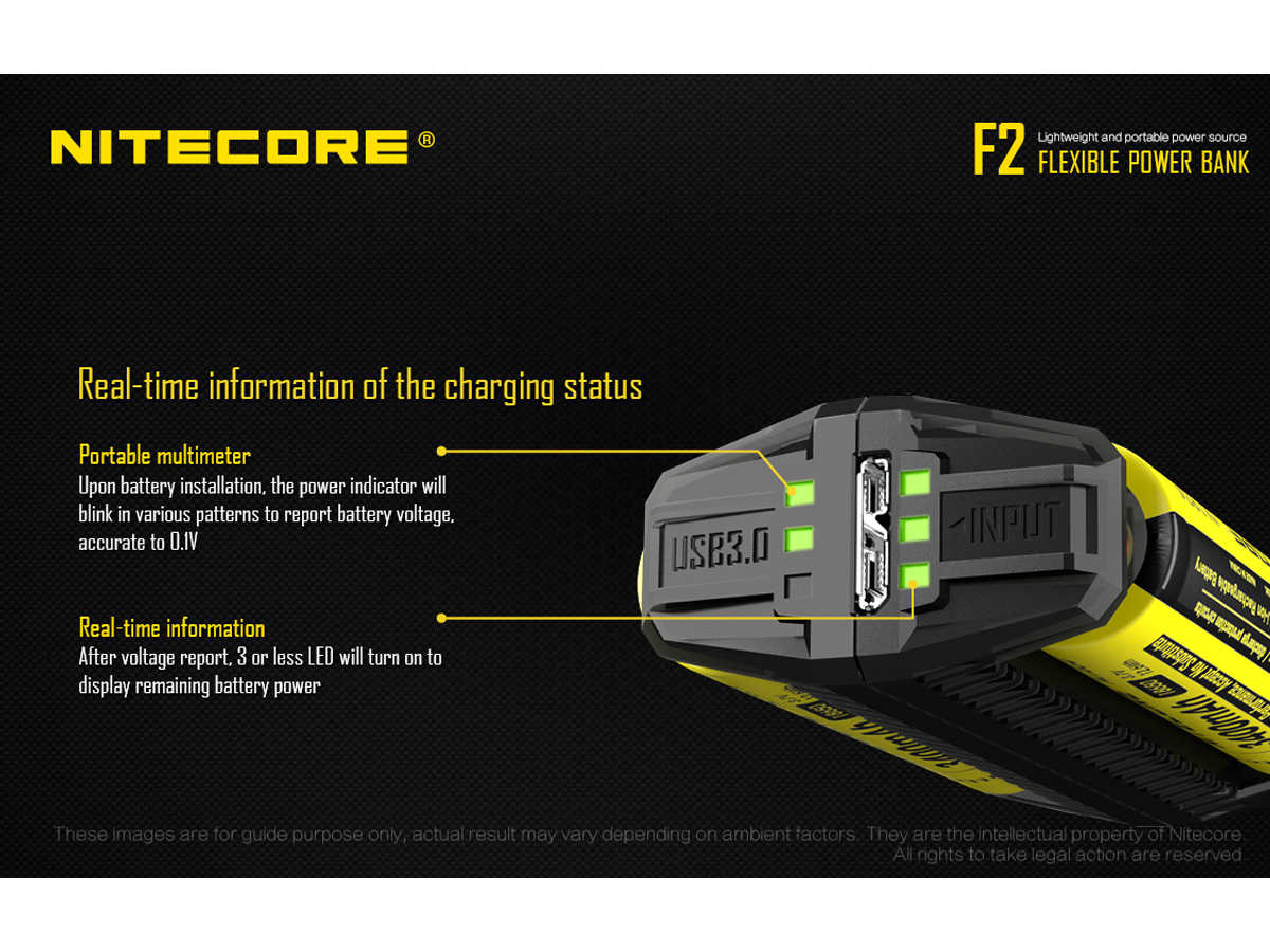 Slide about the LED Power Indicators for the Nitecore F2 Power Bank