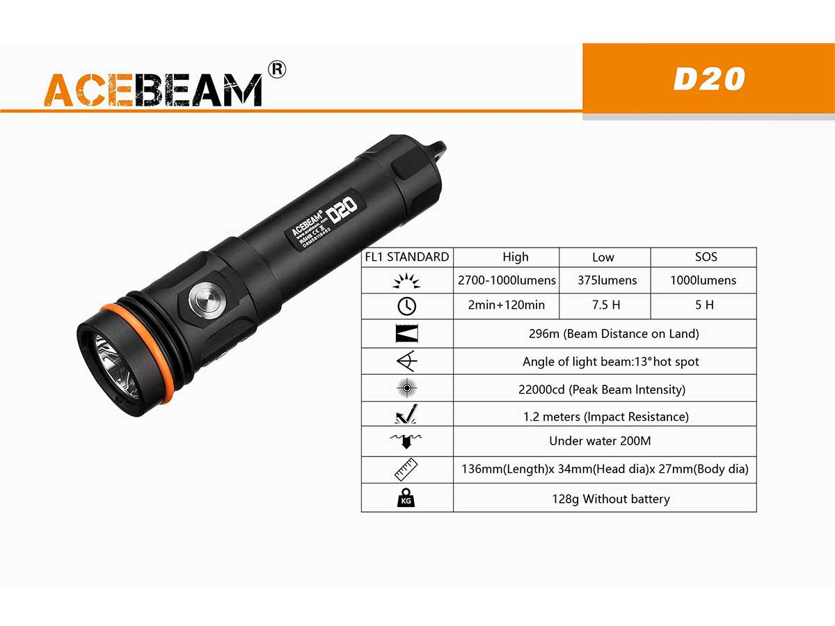 Acebeam D20 specifications