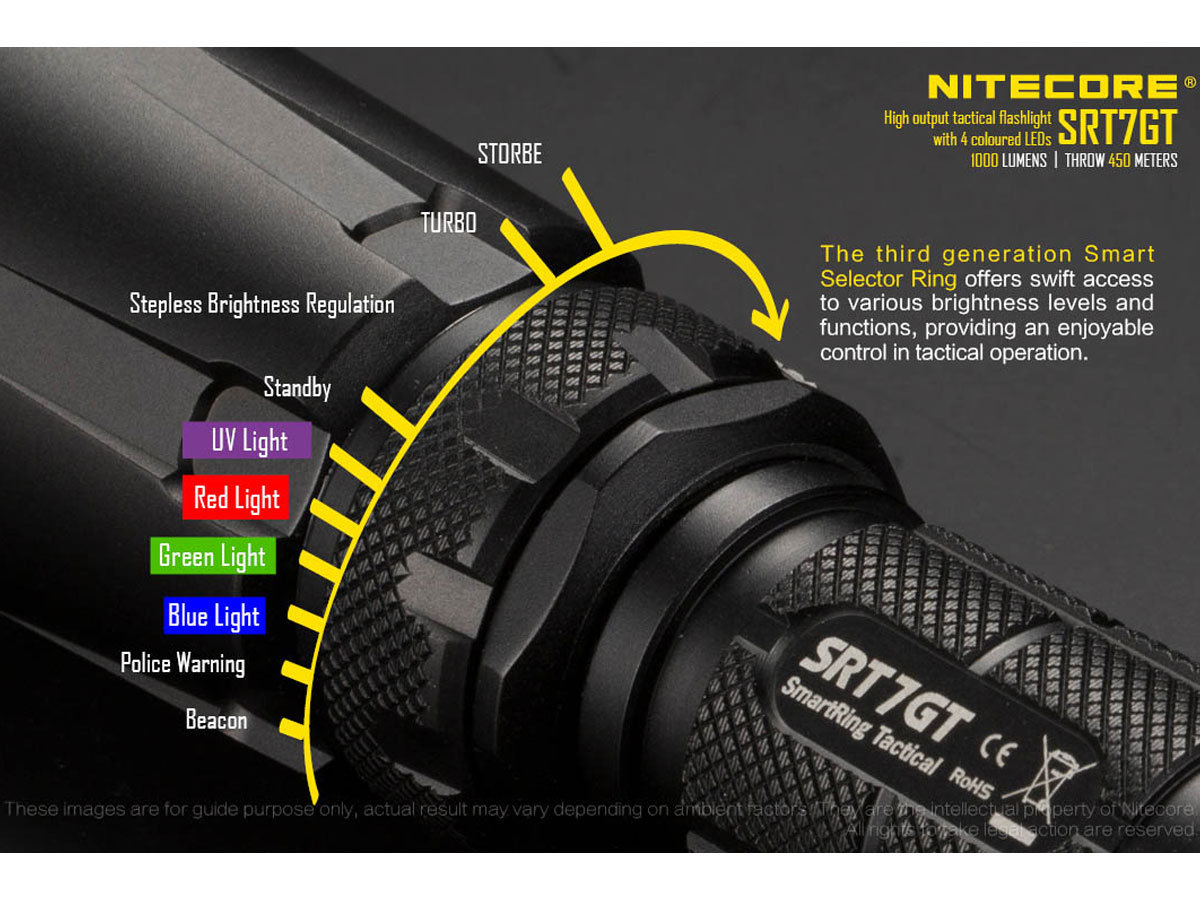 Smart Ring Technology of the Nitecore SRT7GT