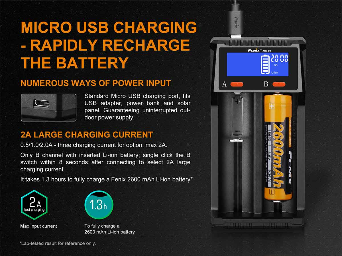manufacturer slide about micro usb charging features