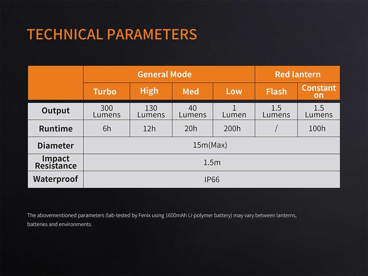Specifications table for the CL20R rechargeable lantern