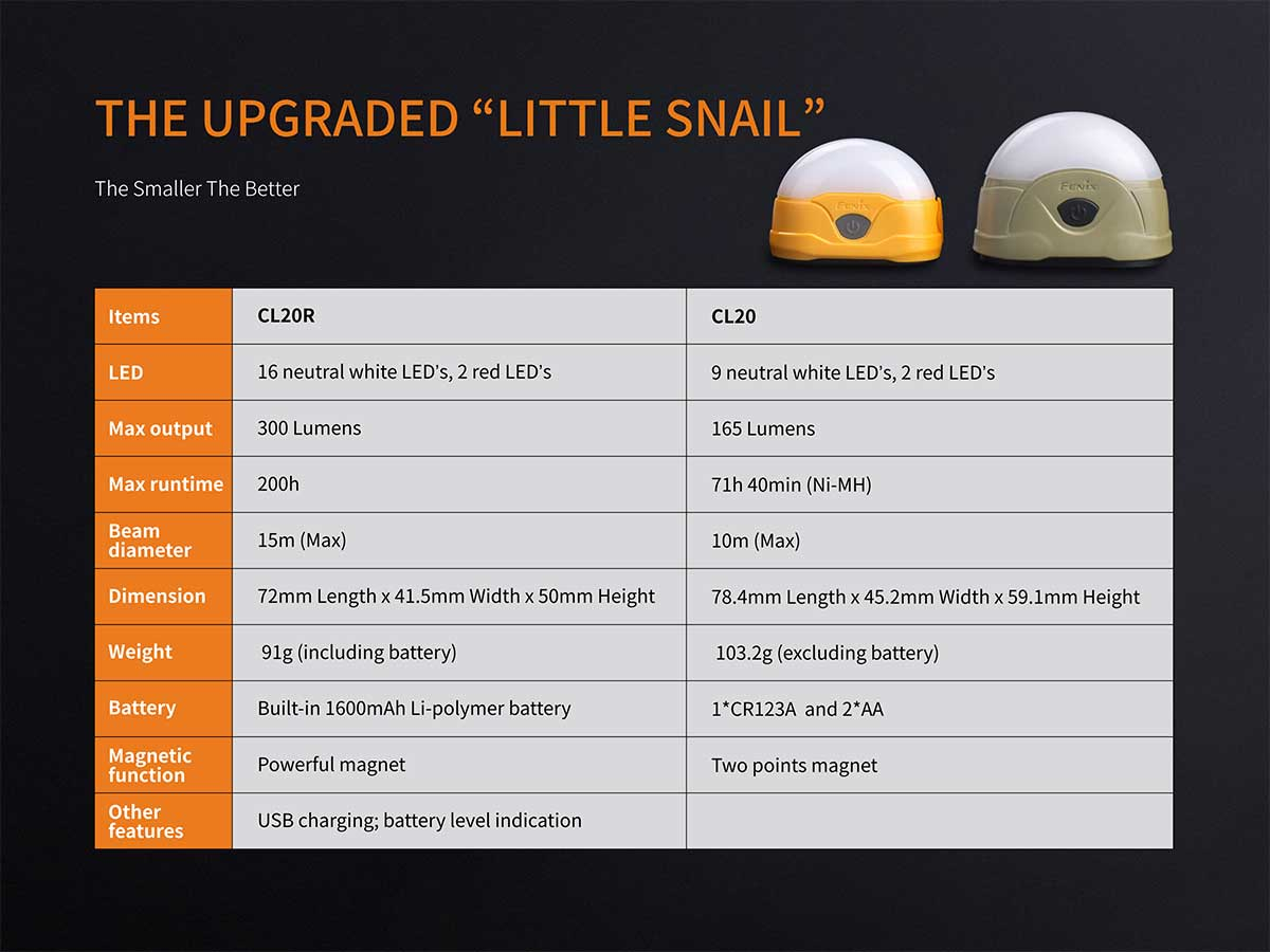 Big and little snail light