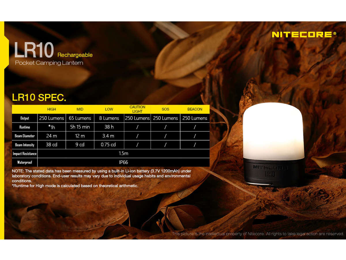 Specifications for the Nitecore LR10