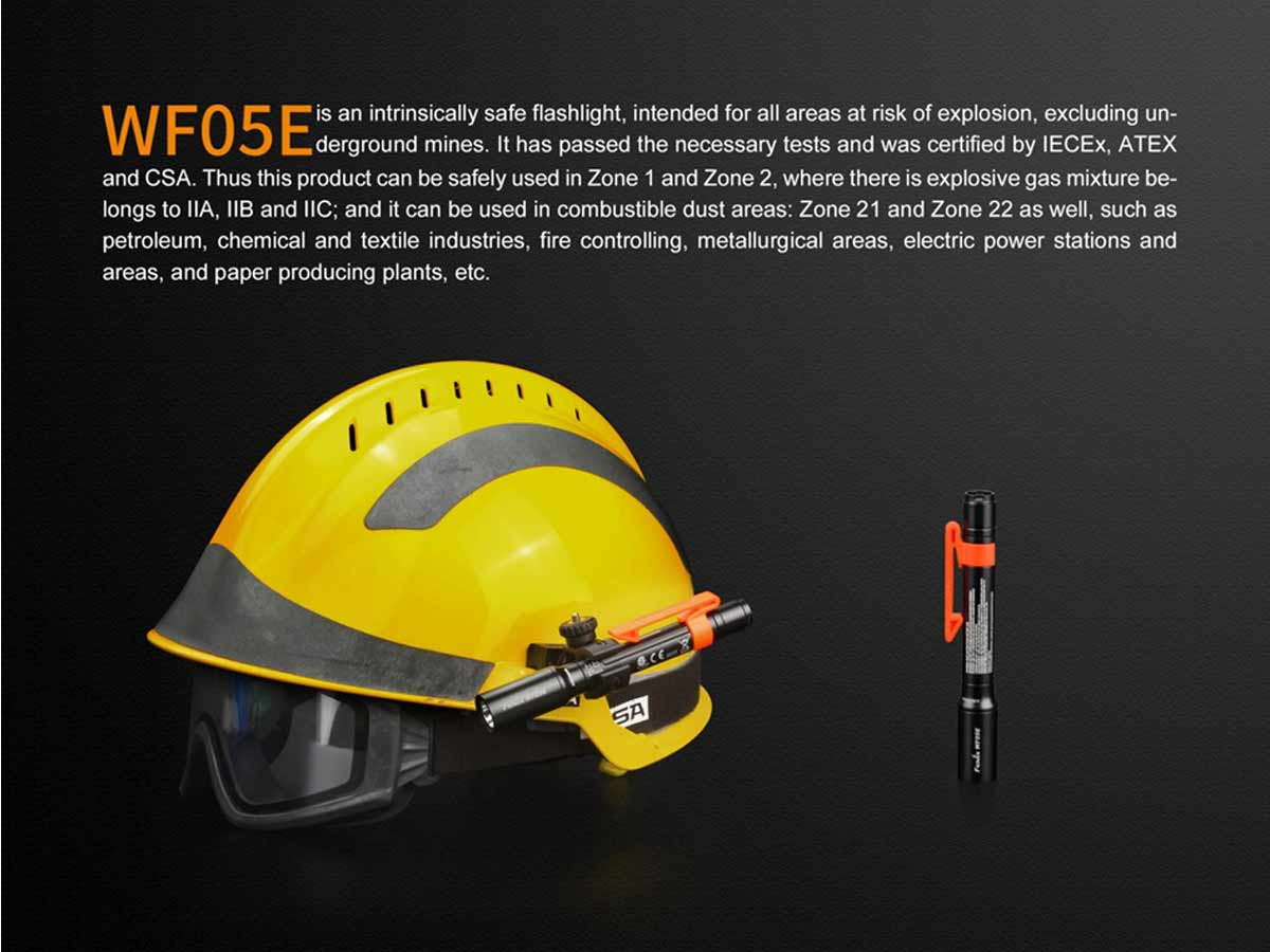 Fenix WF05E up right and clipped onto construction helmet