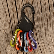 Clips, Carabiners, and Key Rings