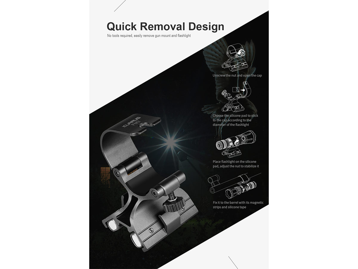 manufacturer's slide about attachment device