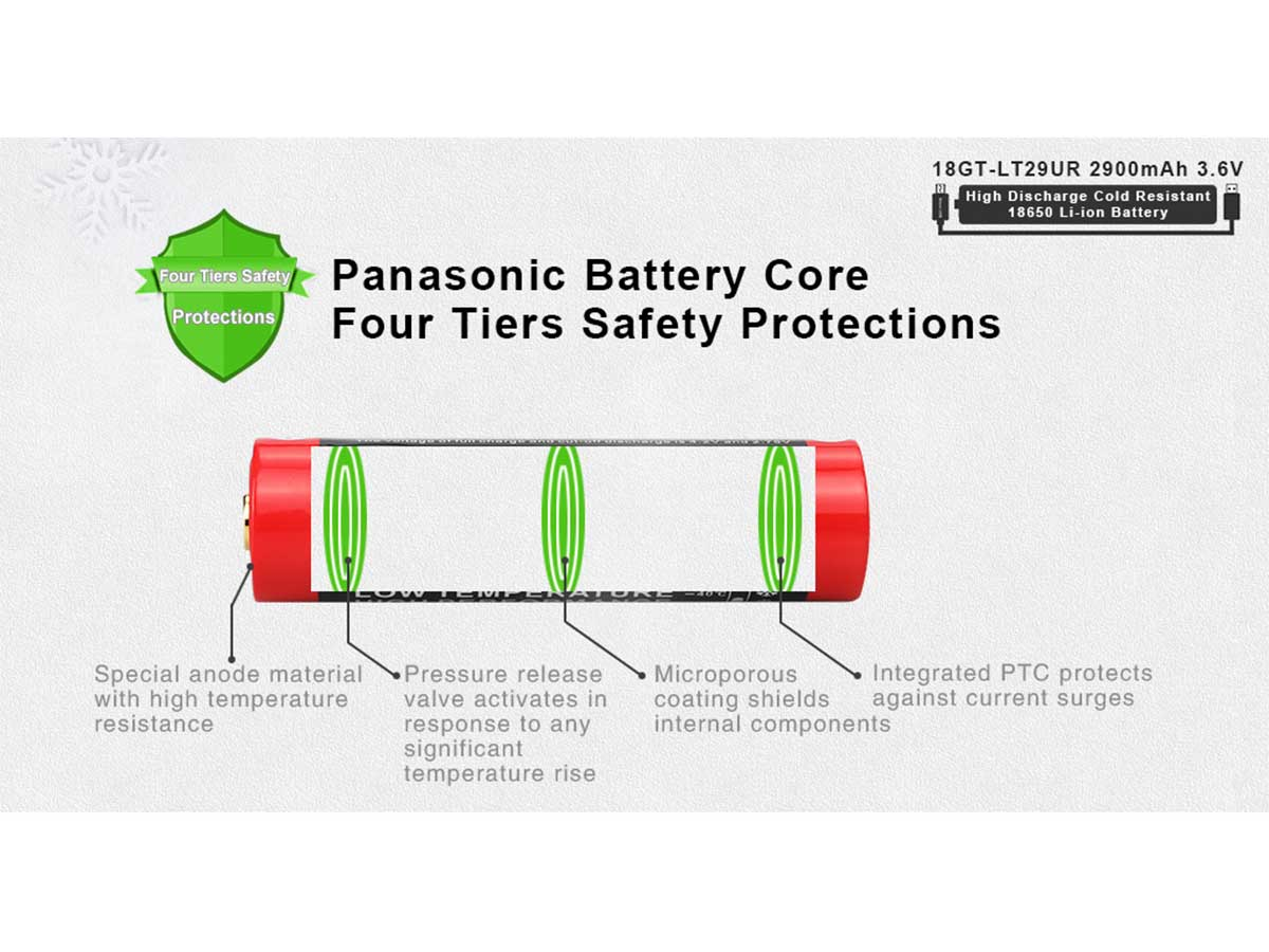 Battery has Safety Features