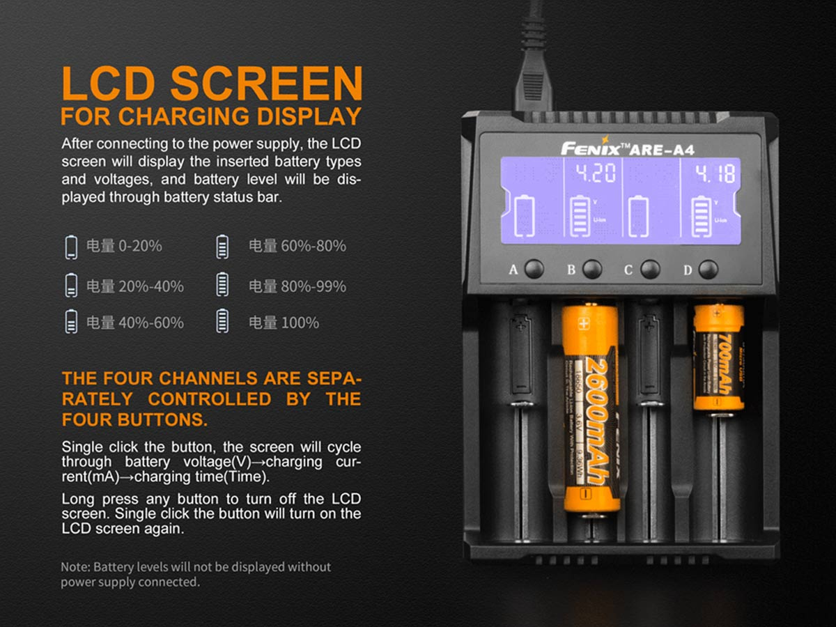 MANUFACTURER SLIDE OF CHARGING FEATURES