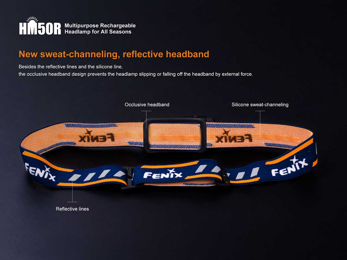 Picture and information of the headband