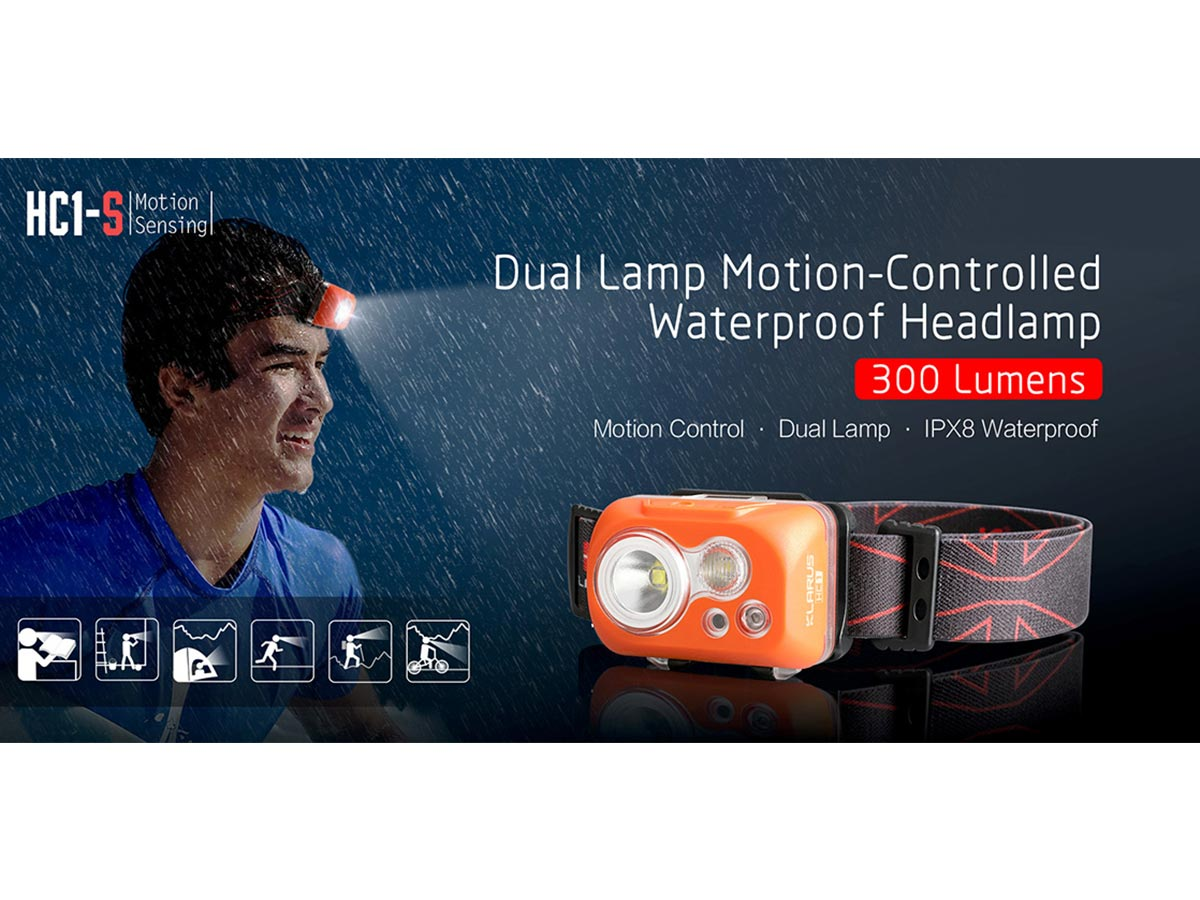 Klarus HC1-S Dual Headlamp package contents