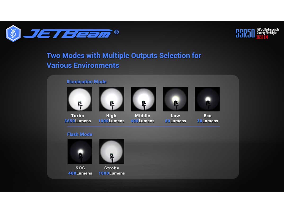 Jetbeam SSR50 multiple output modes