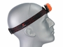 Klarus HC1-S Dual Headlamp with elastic headband on model head looking to the right