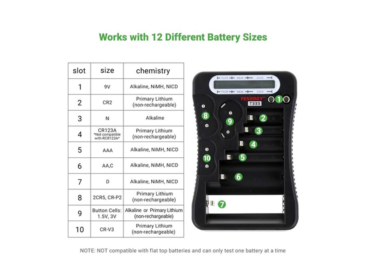 tenergy t-333 battery compatibility