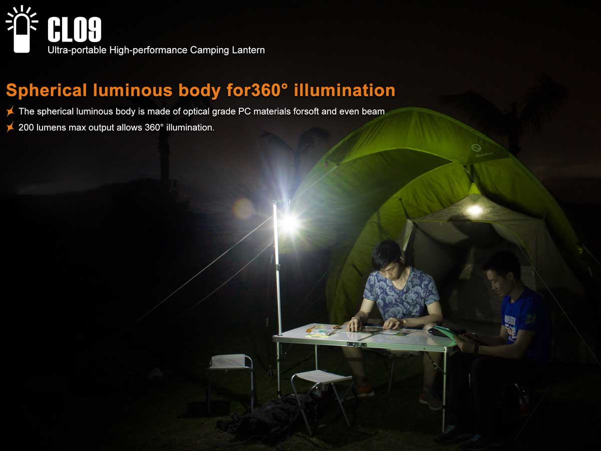 360 degree light information