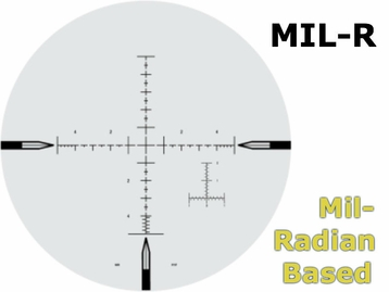 Nightforce: MIL-R