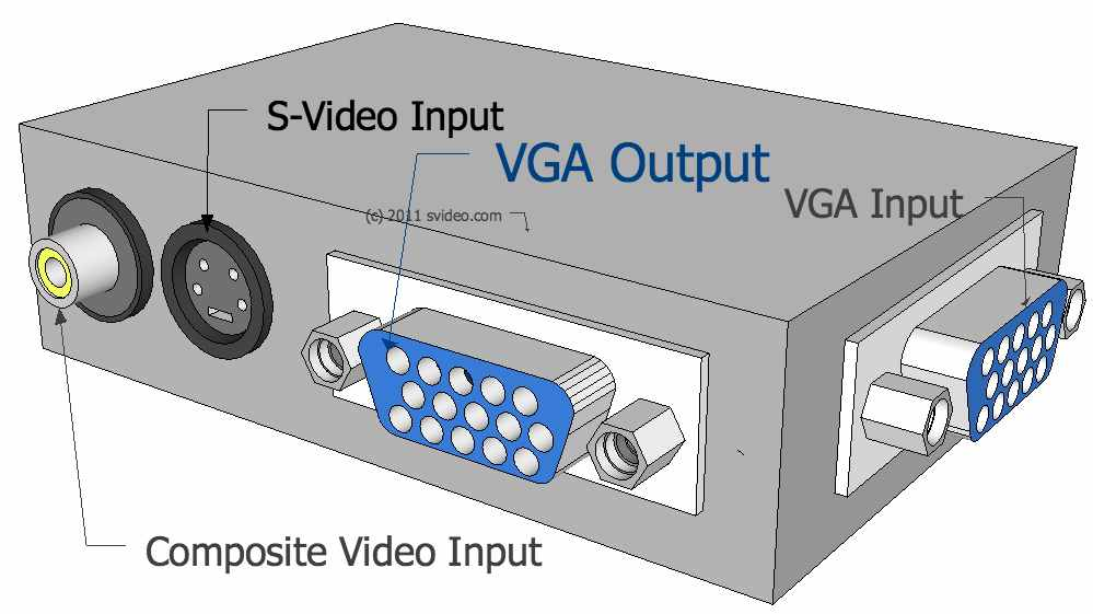 Contemporary Vga To S Video Wiring Diagram Pictures - Electrical ...