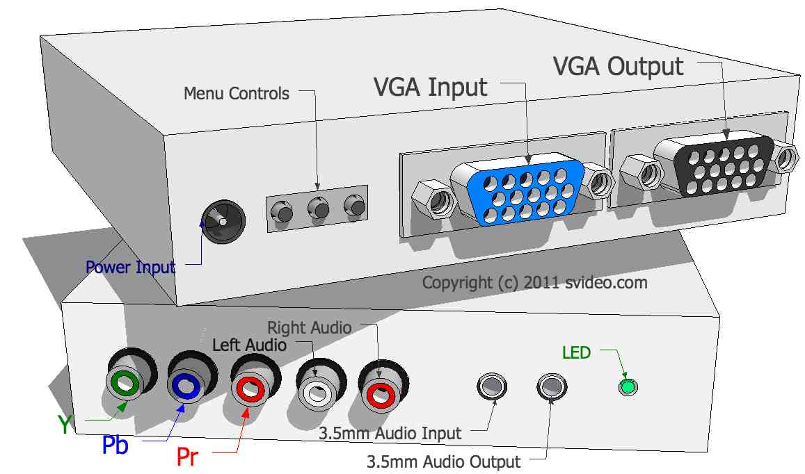 Fancy S Video Wiring Diagram Gallery - Best Images for wiring ...